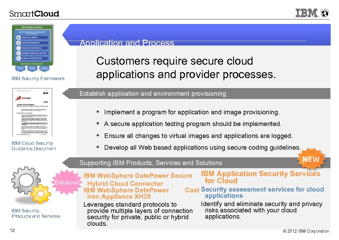 Application and Process IBM Security Framework Customers require secure cloud applications and provider processes.