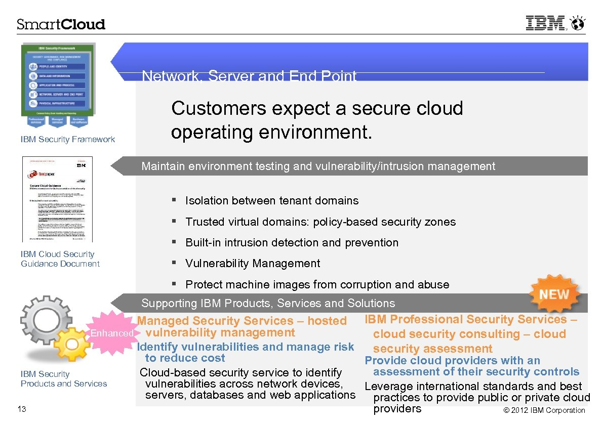 Network, Server and End Point IBM Security Framework Customers expect a secure cloud operating