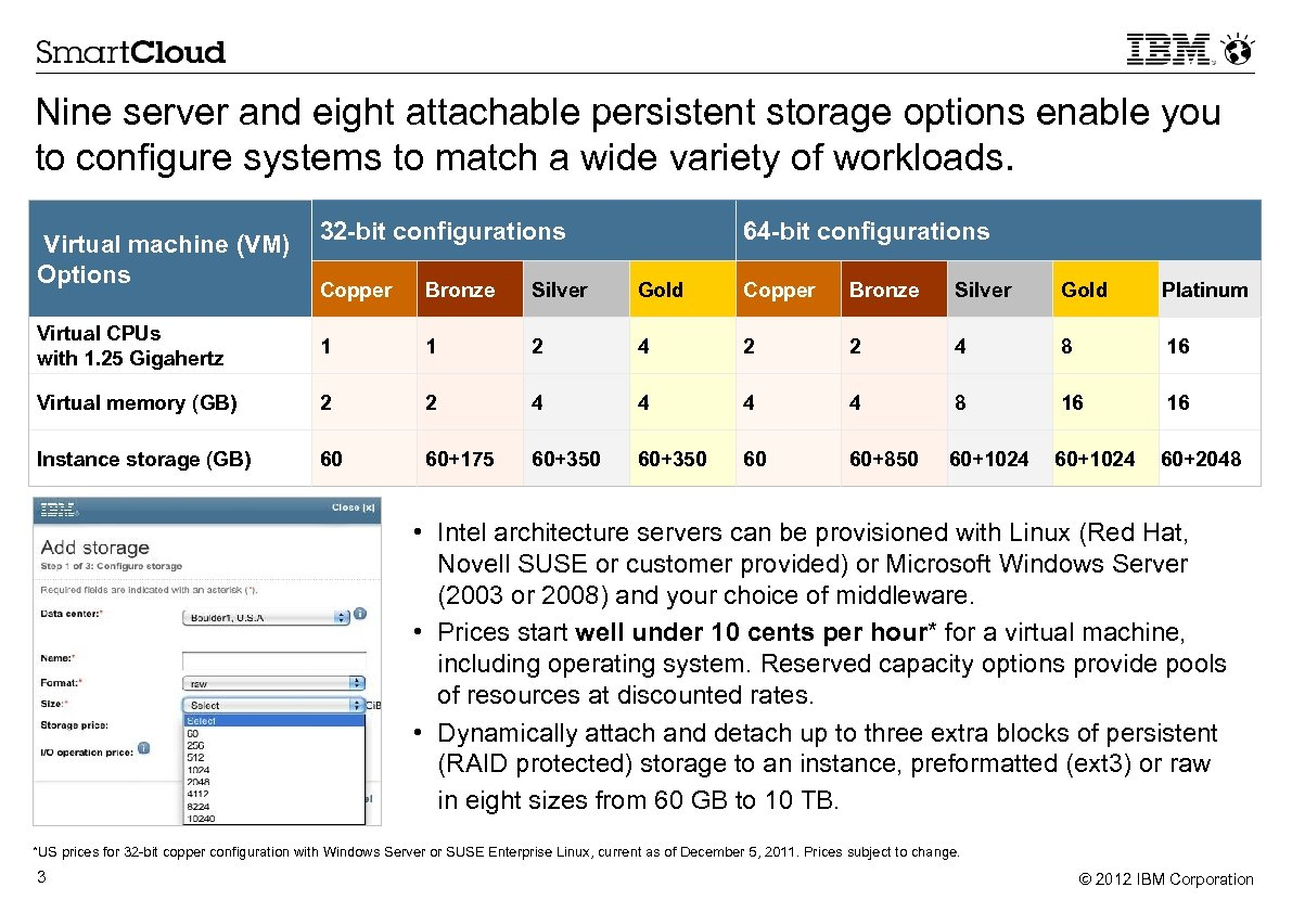 Nine server and eight attachable persistent storage options enable you to configure systems to