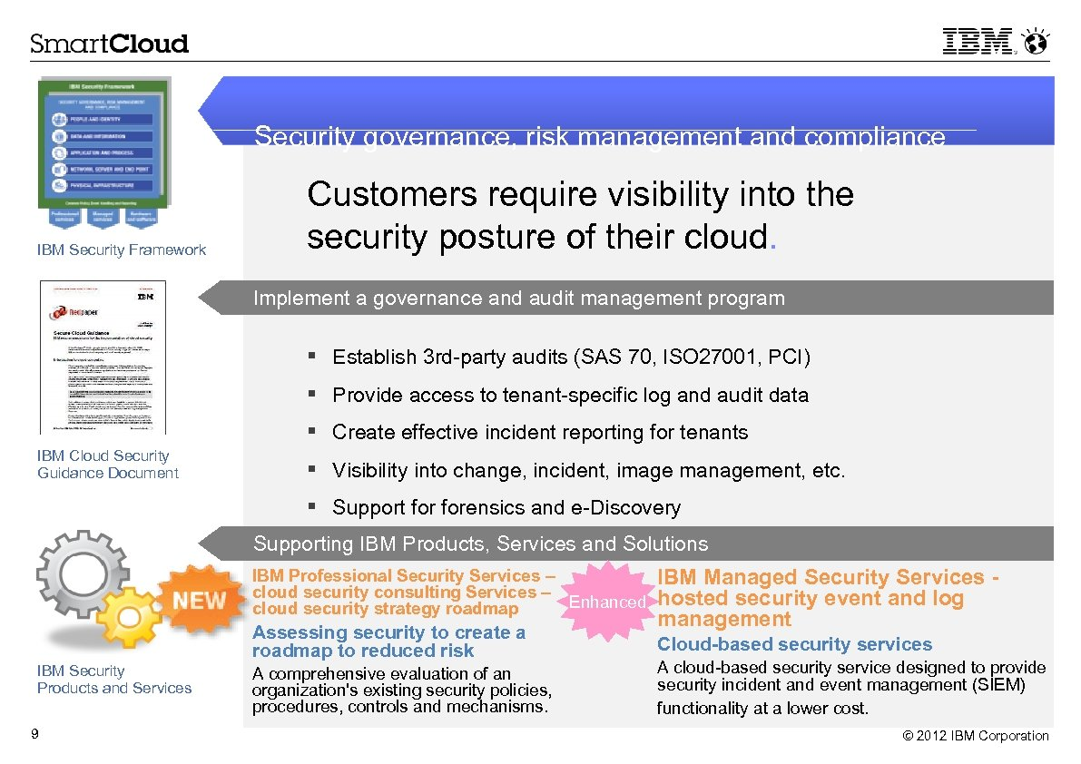 Security governance, risk management and compliance IBM Security Framework Customers require visibility into the
