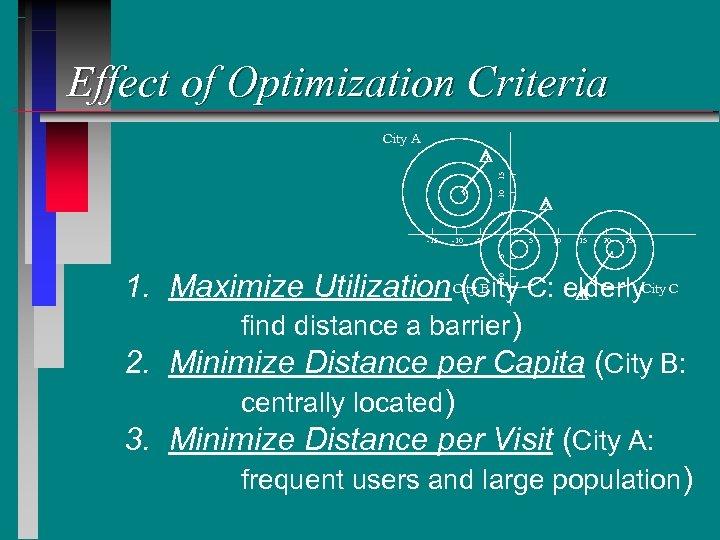 Effect of Optimization Criteria City A 10 15 3 2 5 * -10 *