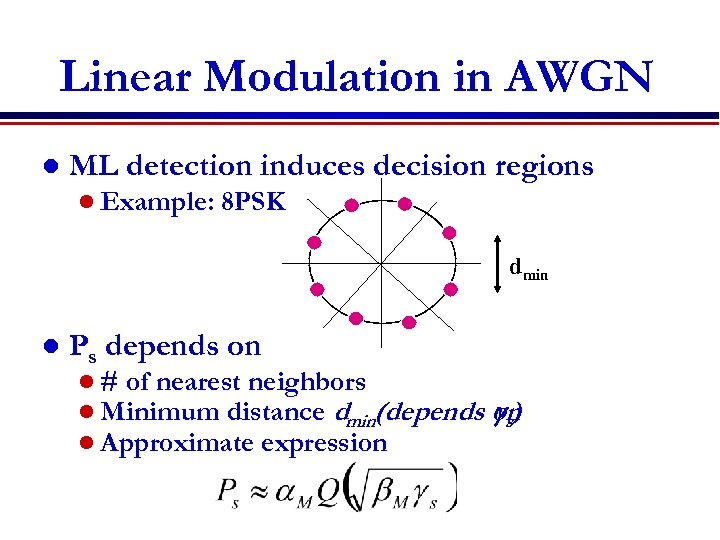 Linear Modulation in AWGN l ML detection induces decision regions l Example: 8 PSK