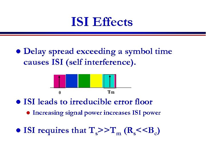 ISI Effects l Delay spread exceeding a symbol time causes ISI (self interference). 0
