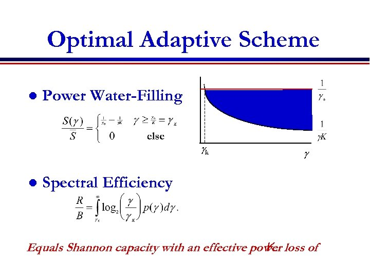 Optimal Adaptive Scheme l Power Water-Filling gk l g Spectral Efficiency g Equals Shannon