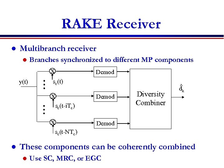 RAKE Receiver l Multibranch receiver l y(t) Branches synchronized to different MP components x