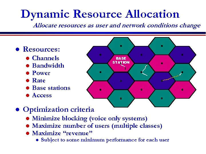 Dynamic Resource Allocation Allocate resources as user and network conditions change l Resources: l