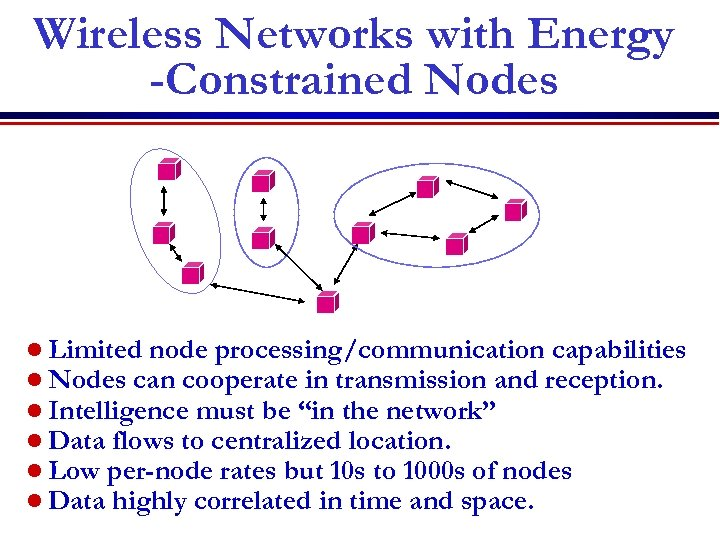 Wireless Networks with Energy -Constrained Nodes l Limited node processing/communication capabilities l Nodes can