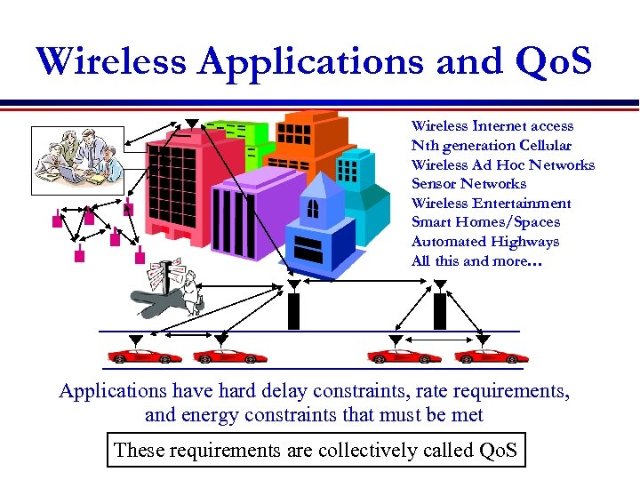 Wireless Applications and Qo. S Wireless Internet access Nth generation Cellular Wireless Ad Hoc