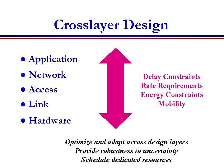 Crosslayer Design l Application Network l Access l Link l l Delay Constraints Rate