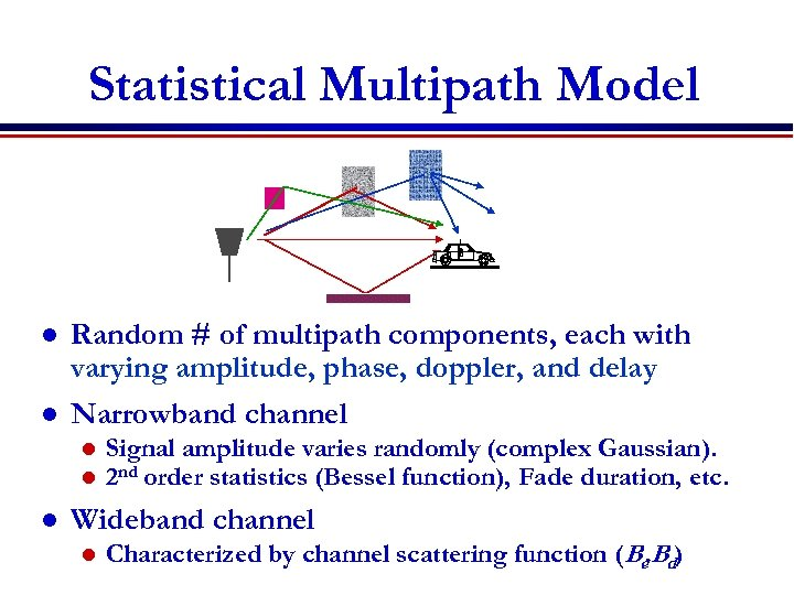 Statistical Multipath Model l Random # of multipath components, each with varying amplitude, phase,