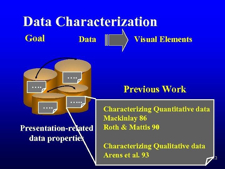 Data Characterization Goal Data Visual Elements …. Previous Work …. . Presentation-related data properties