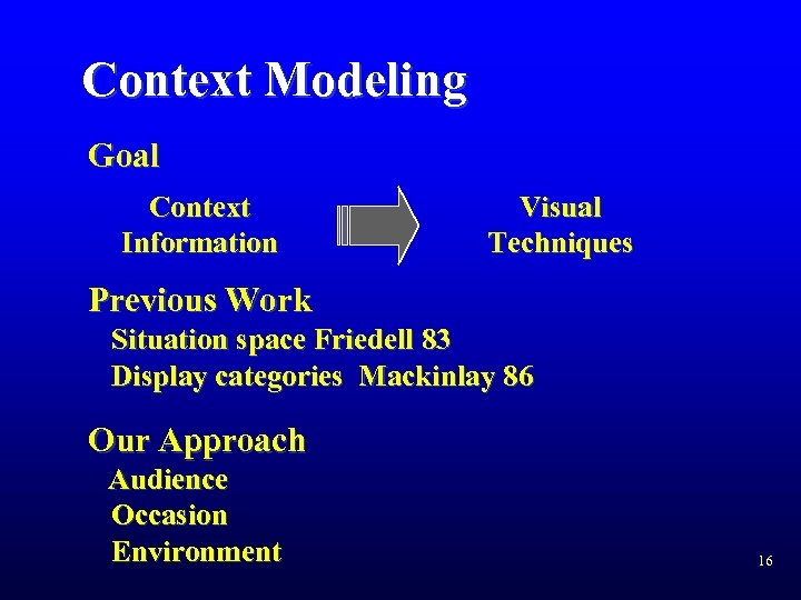 Context Modeling Goal Context Information Visual Techniques Previous Work Situation space Friedell 83 Display