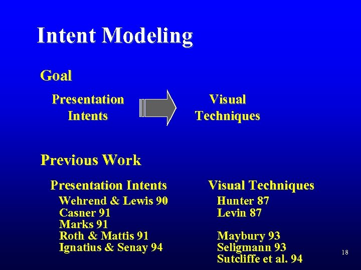 Intent Modeling Goal Presentation Intents Visual Techniques Previous Work Presentation Intents Wehrend & Lewis