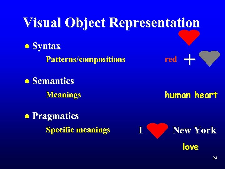 Visual Object Representation l Syntax red Patterns/compositions l Semantics human heart Meanings l +