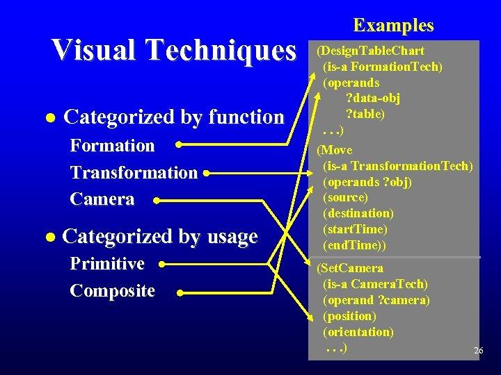 Visual Techniques l Categorized by function Formation Transformation Camera l Categorized by usage Primitive