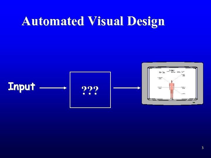 Automated Visual Design Input ? ? ? 3