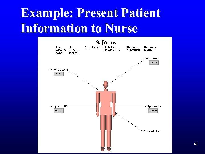 Example: Present Patient Information to Nurse 41