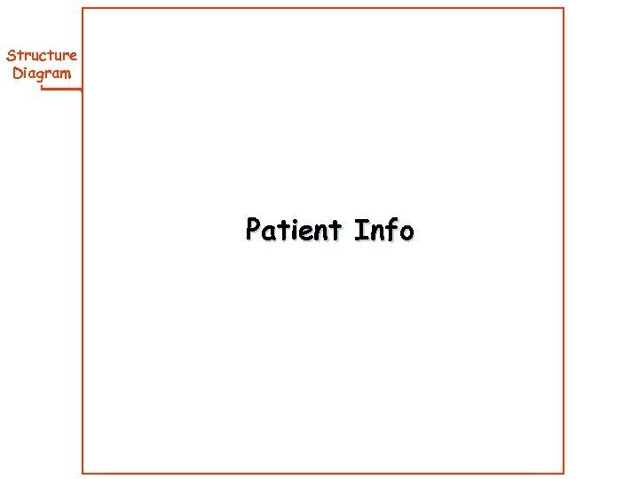 Structure Diagram Patient Info 47