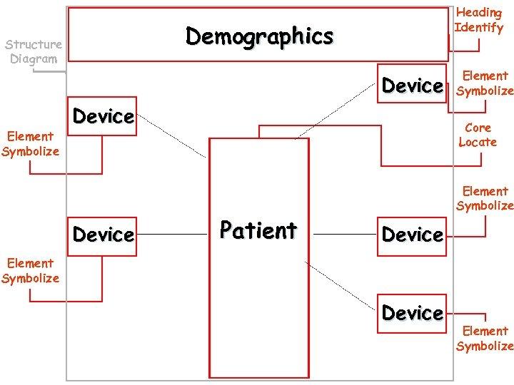 Heading Identify Demographics Structure Diagram Device Element Symbolize Core Locate Patient Element Symbolize Device