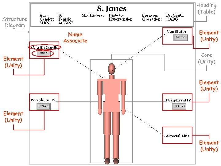Heading (Table) Structure Diagram Name Associate Element (Unity) Core (Unity) Element (Unity) 54