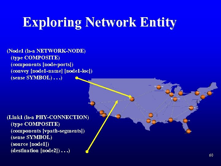 Exploring Network Entity (Node 1 (is-a NETWORK-NODE) (type COMPOSITE) (components [node-ports]) (convey [node 1
