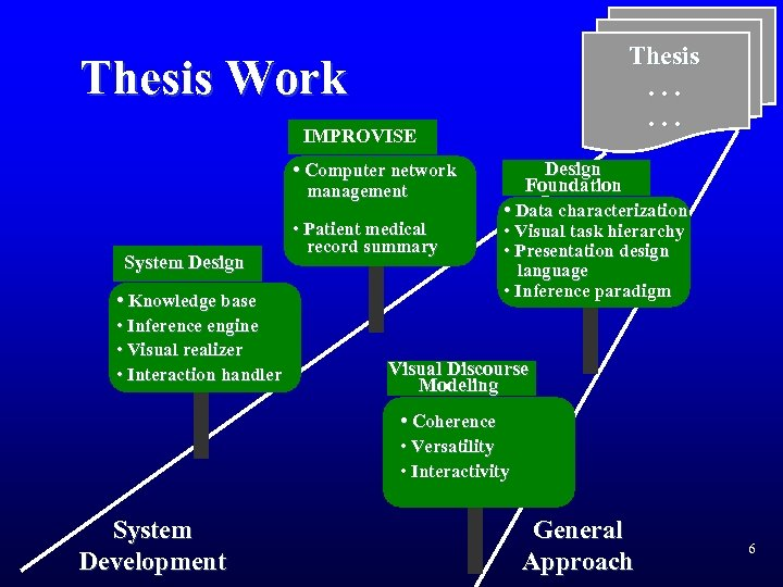 Thesis. . . Thesis Work IMPROVISE Design Foundation • Computer network management System Design