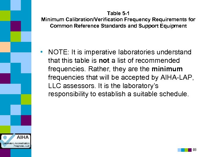 Table 5 -1 Minimum Calibration/Verification Frequency Requirements for Common Reference Standards and Support Equipment