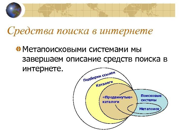 Средства поиска в интернете Метапоисковыми системами мы завершаем описание средств поиска в интернете. лок