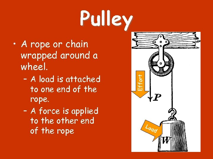 Pulley – A load is attached to one end of the rope. – A