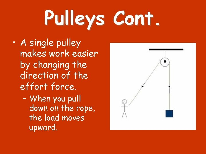 Pulleys Cont. • A single pulley makes work easier by changing the direction of