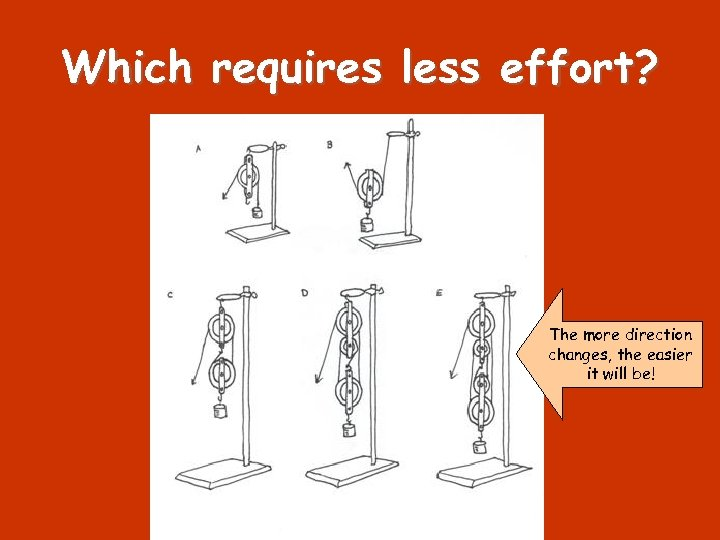 Which requires less effort? The more direction changes, the easier it will be!