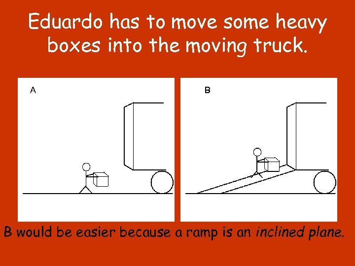 Eduardo has to move some heavy boxes into the moving truck. A B B
