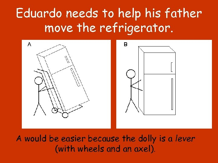 Eduardo needs to help his father move the refrigerator. A B A would be