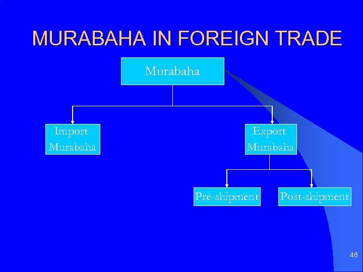 MURABAHA IN FOREIGN TRADE Murabaha Import Murabaha Export Murabaha Pre-shipment Post-shipment 46