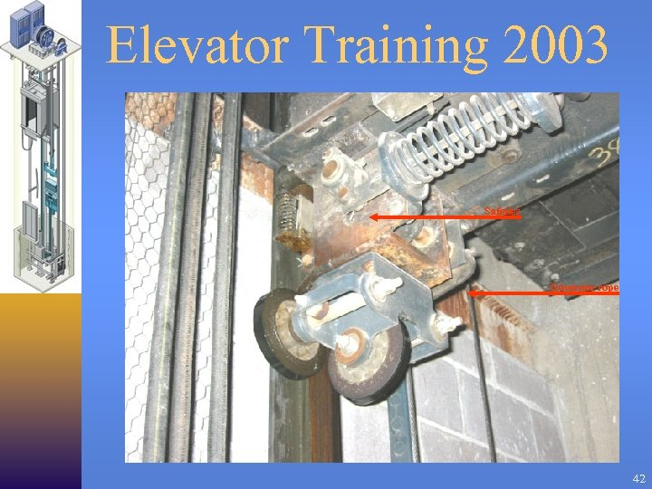 Elevator Training 2003 Safeties Governor rope 42