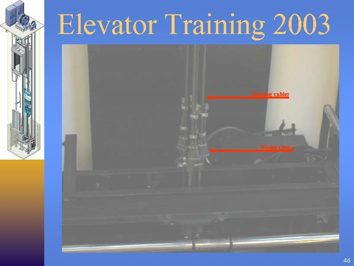 Elevator Training 2003 Hoisting cables Wedge clamp 46