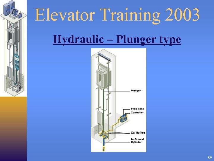 Elevator Training 2003 Hydraulic – Plunger type 89