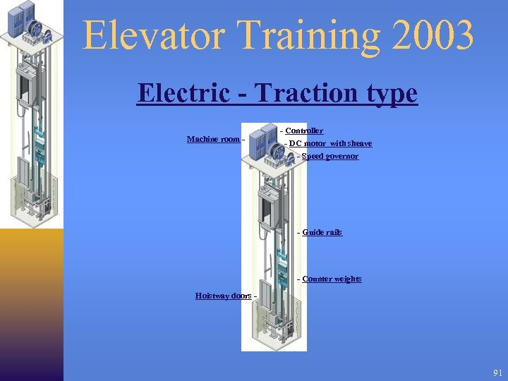 Elevator Training 2003 Electric - Traction type Machine room - - Controller - DC
