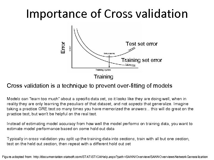 Importance of Cross validation Error Test set error Training Cross validation is a technique