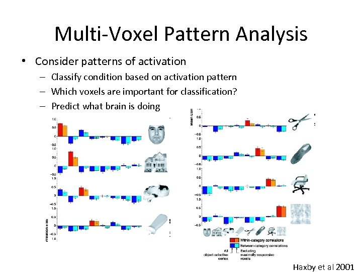 Multi-Voxel Pattern Analysis • Consider patterns of activation – Classify condition based on activation