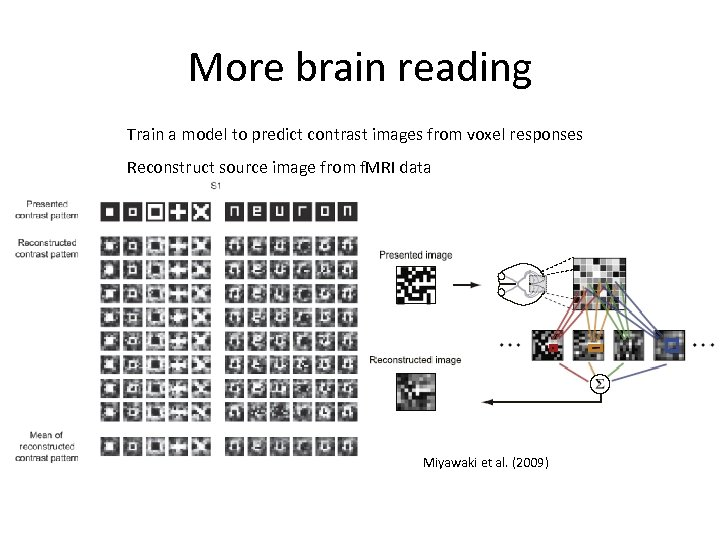More brain reading Train a model to predict contrast images from voxel responses Reconstruct