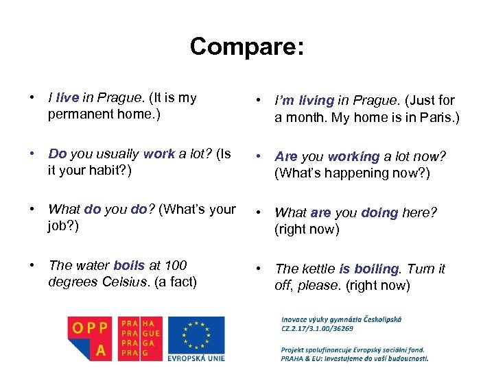 Compare: • I live in Prague. (It is my permanent home. ) • I'm