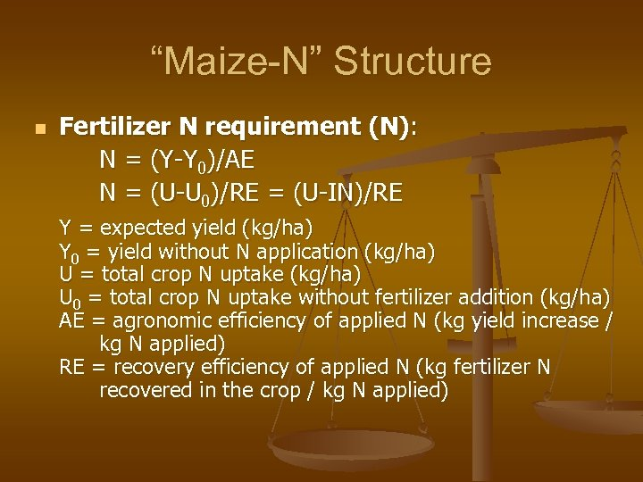 """""""Maize-N"""" Structure n Fertilizer N requirement (N): N = (Y-Y 0)/AE N = (U-U"""