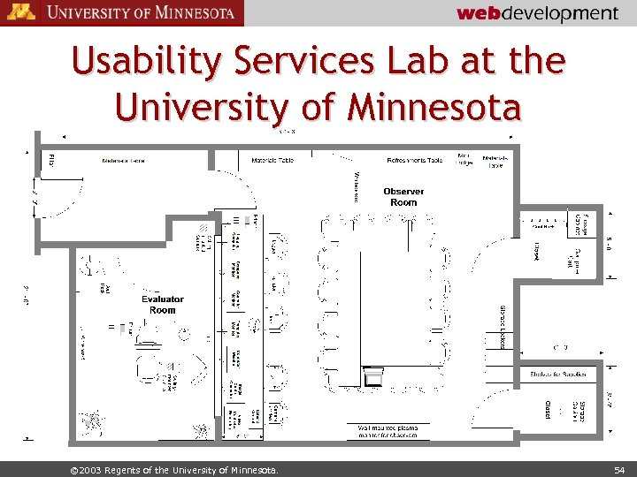 Usability Services Lab at the University of Minnesota © 2003 Regents of the University