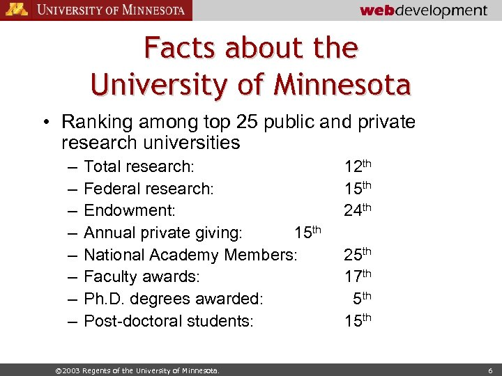 Facts about the University of Minnesota • Ranking among top 25 public and private