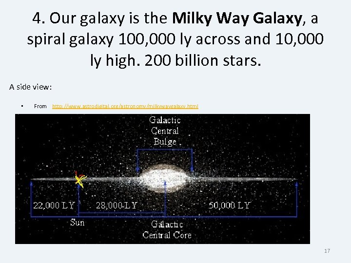 4. Our galaxy is the Milky Way Galaxy, a spiral galaxy 100, 000 ly