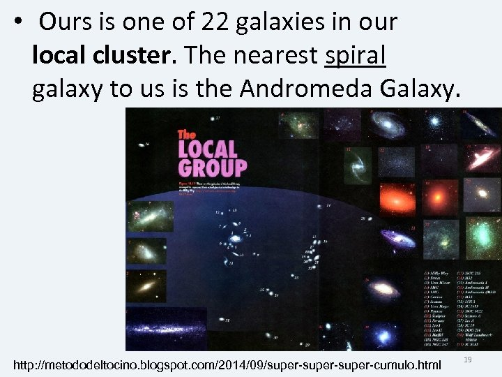 • Ours is one of 22 galaxies in our local cluster. The nearest