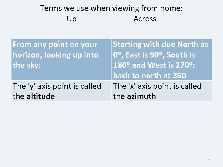 Terms we use when viewing from home: Up Across From any point on your