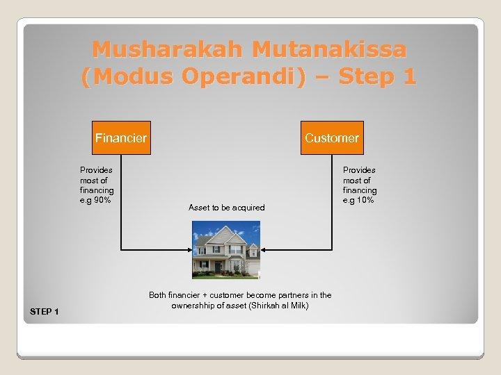 Musharakah Mutanakissa (Modus Operandi) – Step 1 Financier Provides most of financing e. g