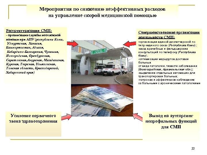 Мероприятия по снижению неэффективных расходов на управление скорой медицинской помощью Реструктуризация СМП: - организация